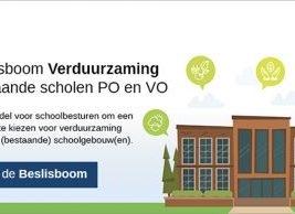 Beslisboom Verduurzaming Scholen